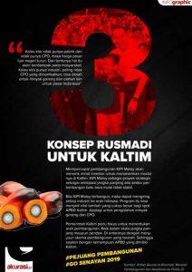 Rusmadi, Menyisir Pembangunan dari Akademisi ke Politik