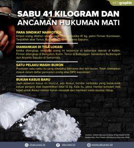 sabu 41 kg